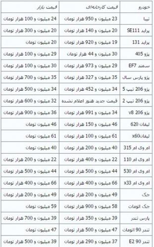 جدول-قیمت-خودرو-شهریور