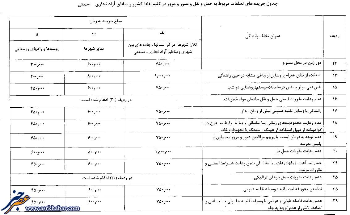 جدول نرخ جریمه (4)