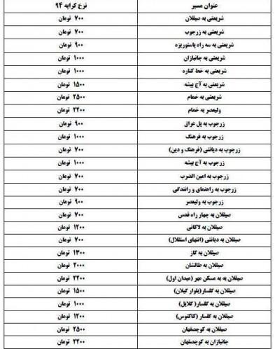 جدول افزایش کرایه تاکسی (4)