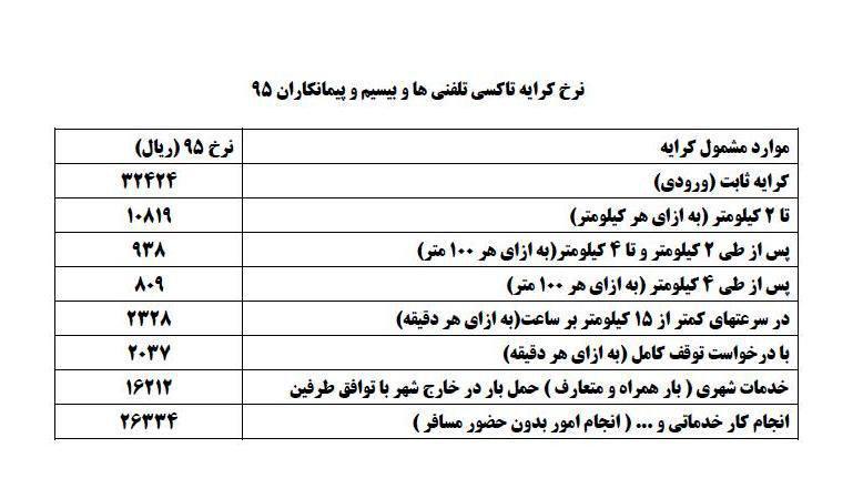 جدول افزایش کرایه تاکسی (2)