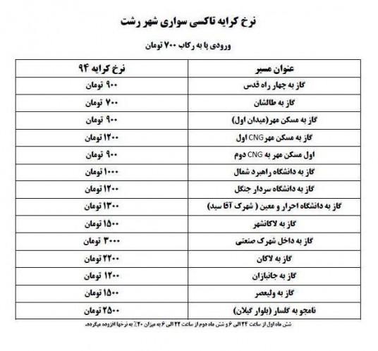 جدول افزایش کرایه تاکسی (3)