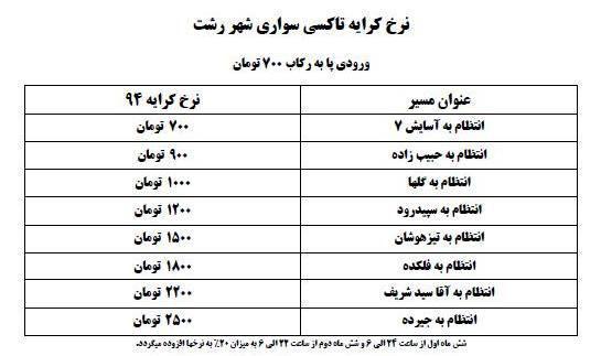 جدول افزایش کرایه تاکسی (5)