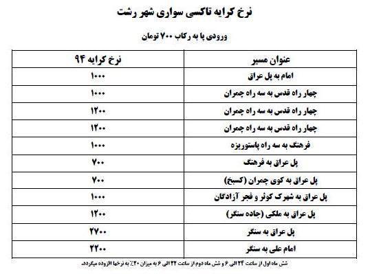 جدول افزایش کرایه تاکسی (6)
