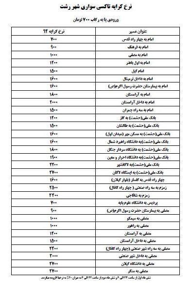 جدول افزایش کرایه تاکسی (7)