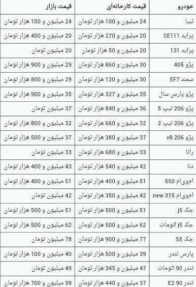 جدول قیمت خودروها01